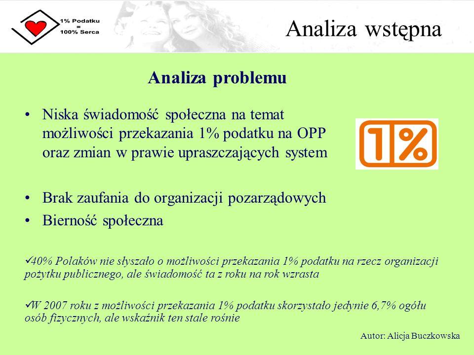 Realizacja Narzędzia Autor: Alicja Buczkowska 2.