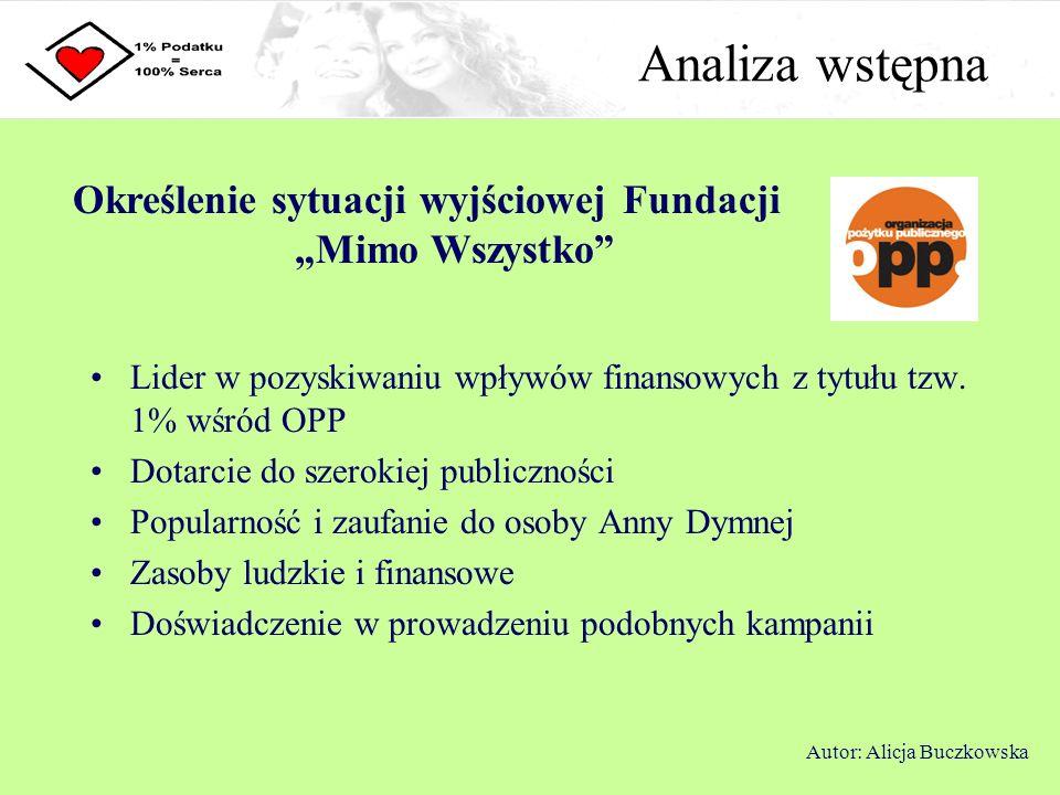 Realizacja Narzędzia Autor: Alicja Buczkowska 3.