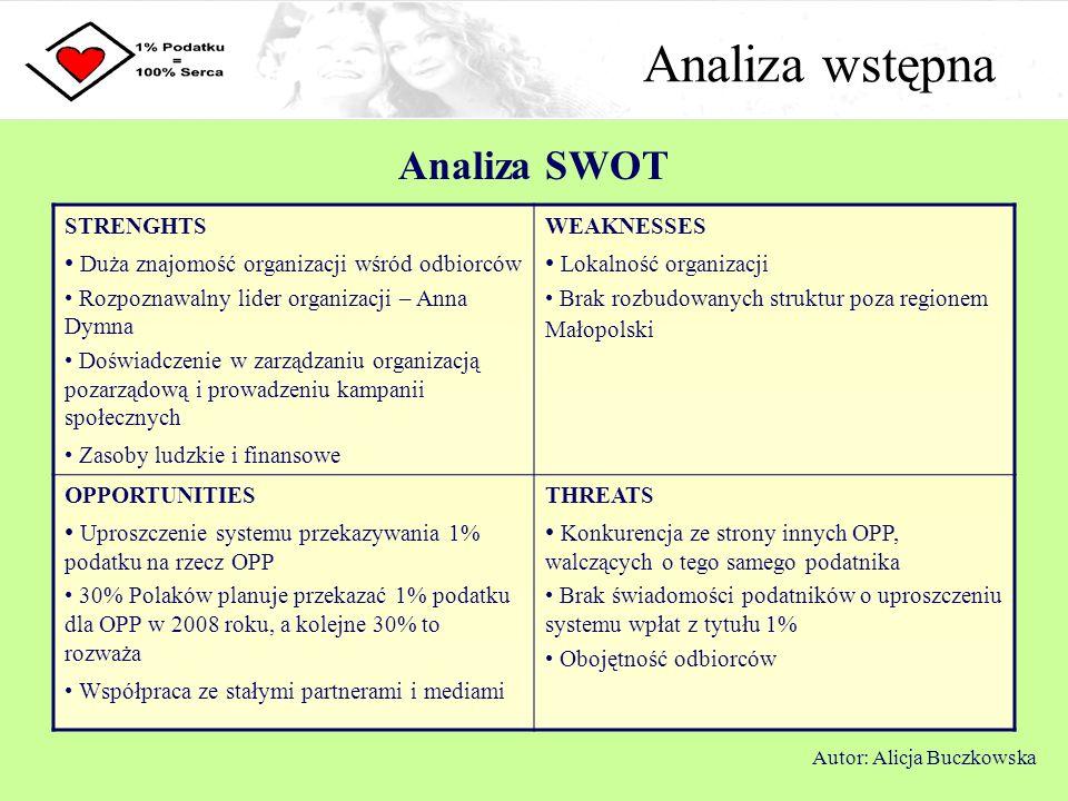 Analiza wstępna Analiza SWOT STRENGHTS Duża znajomość organizacji wśród odbiorców Rozpoznawalny lider organizacji – Anna Dymna Doświadczenie w zarządz
