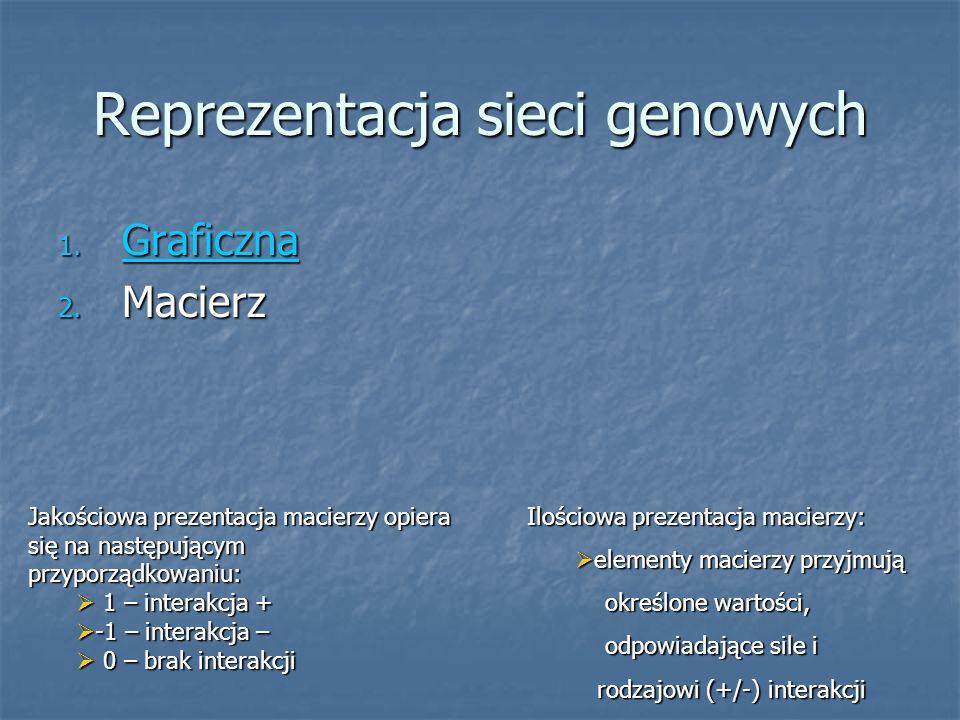 Reprezentacja sieci genowych 1. Graficzna Graficzna 2. Macierz Jakościowa prezentacja macierzy opiera się na następującym przyporządkowaniu: 1 – inter