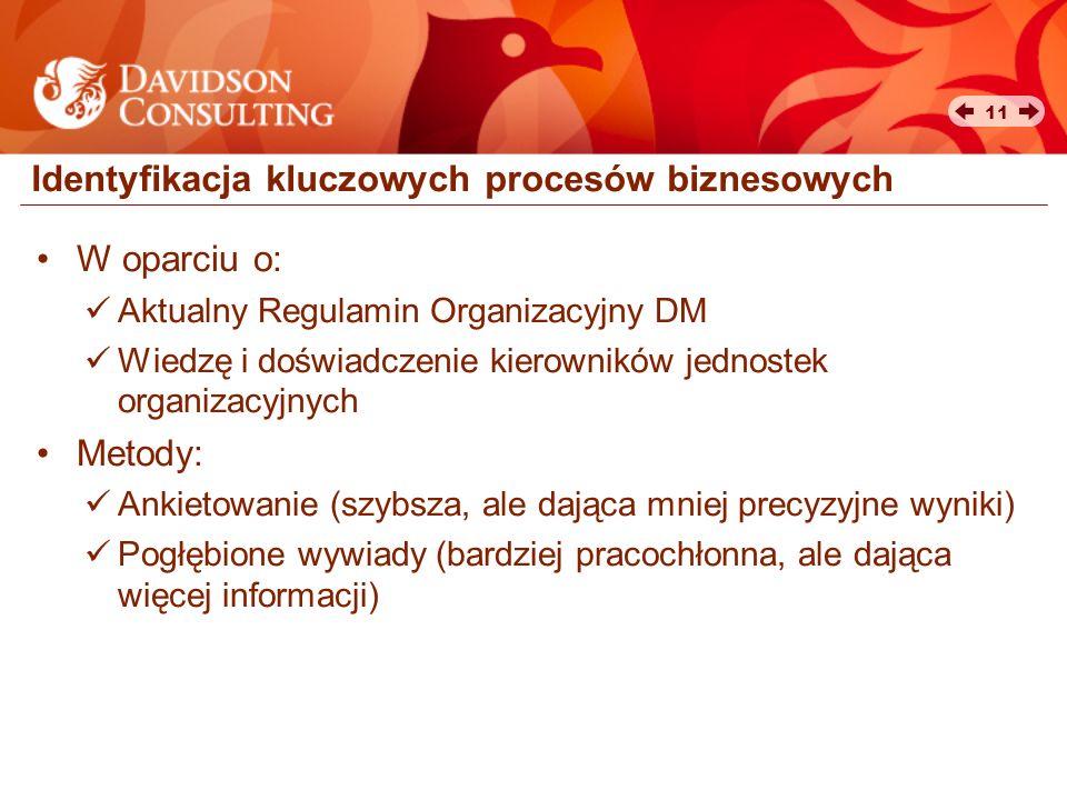 11 Identyfikacja kluczowych procesów biznesowych W oparciu o: Aktualny Regulamin Organizacyjny DM Wiedzę i doświadczenie kierowników jednostek organiz