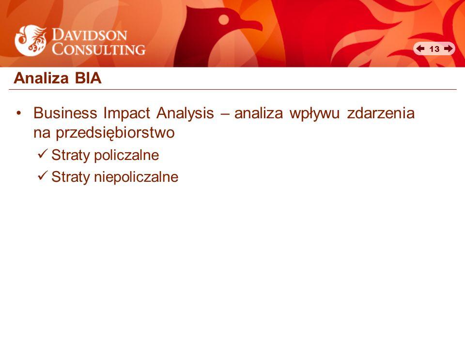 13 Analiza BIA Business Impact Analysis – analiza wpływu zdarzenia na przedsiębiorstwo Straty policzalne Straty niepoliczalne