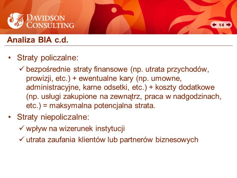 14 Analiza BIA c.d. Straty policzalne: bezpośrednie straty finansowe (np. utrata przychodów, prowizji, etc.) + ewentualne kary (np. umowne, administra
