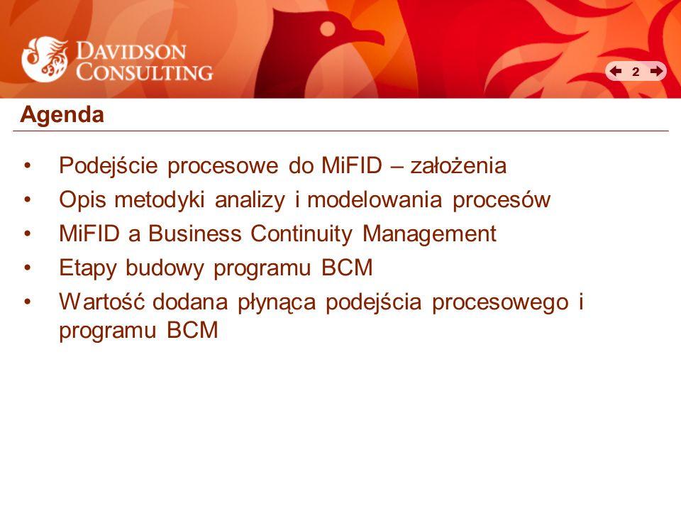 2 Podejście procesowe do MiFID – założenia Opis metodyki analizy i modelowania procesów MiFID a Business Continuity Management Etapy budowy programu B
