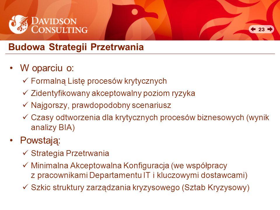 23 Budowa Strategii Przetrwania W oparciu o: Formalną Listę procesów krytycznych Zidentyfikowany akceptowalny poziom ryzyka Najgorszy, prawdopodobny s