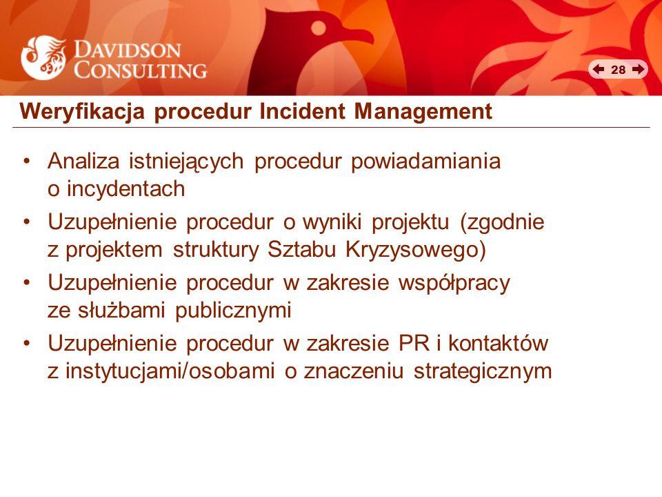 28 Weryfikacja procedur Incident Management Analiza istniejących procedur powiadamiania o incydentach Uzupełnienie procedur o wyniki projektu (zgodnie