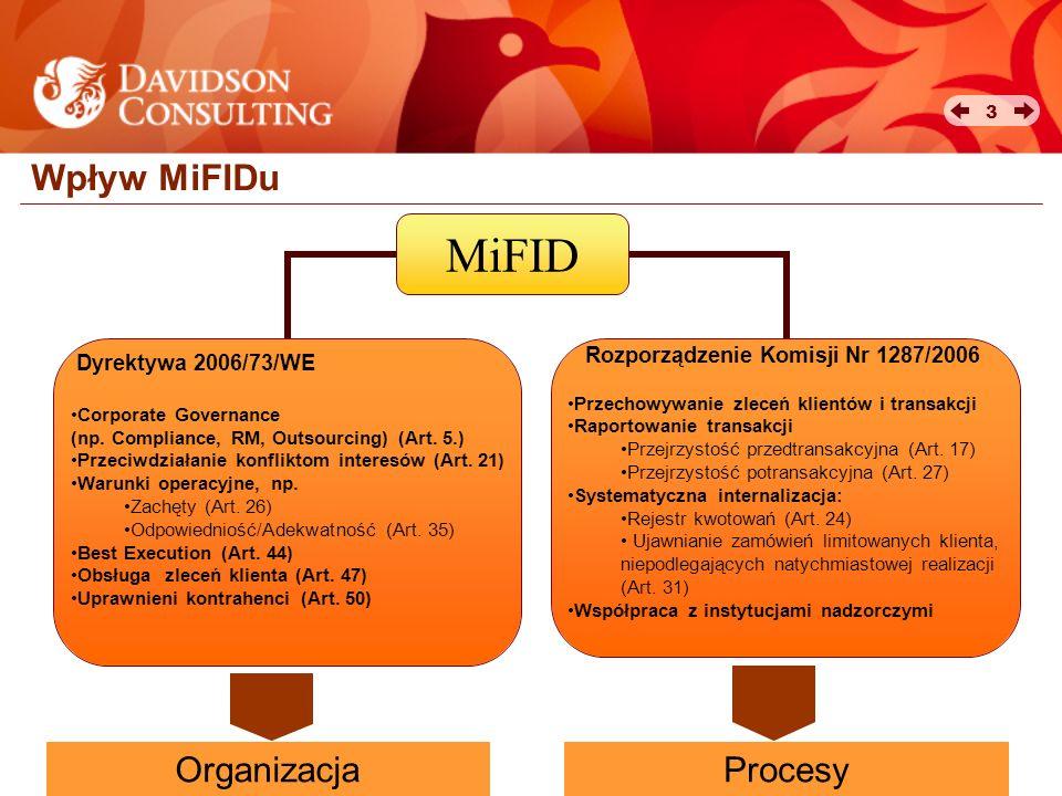 3 Wpływ MiFIDu MiFID Dyrektywa 2006/73/WE Corporate Governance (np. Compliance, RM, Outsourcing) (Art. 5.) Przeciwdziałanie konfliktom interesów (Art.