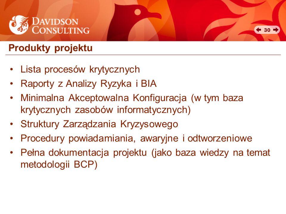 30 Produkty projektu Lista procesów krytycznych Raporty z Analizy Ryzyka i BIA Minimalna Akceptowalna Konfiguracja (w tym baza krytycznych zasobów inf