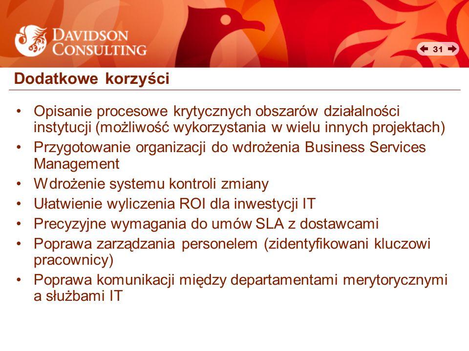 31 Dodatkowe korzyści Opisanie procesowe krytycznych obszarów działalności instytucji (możliwość wykorzystania w wielu innych projektach) Przygotowani
