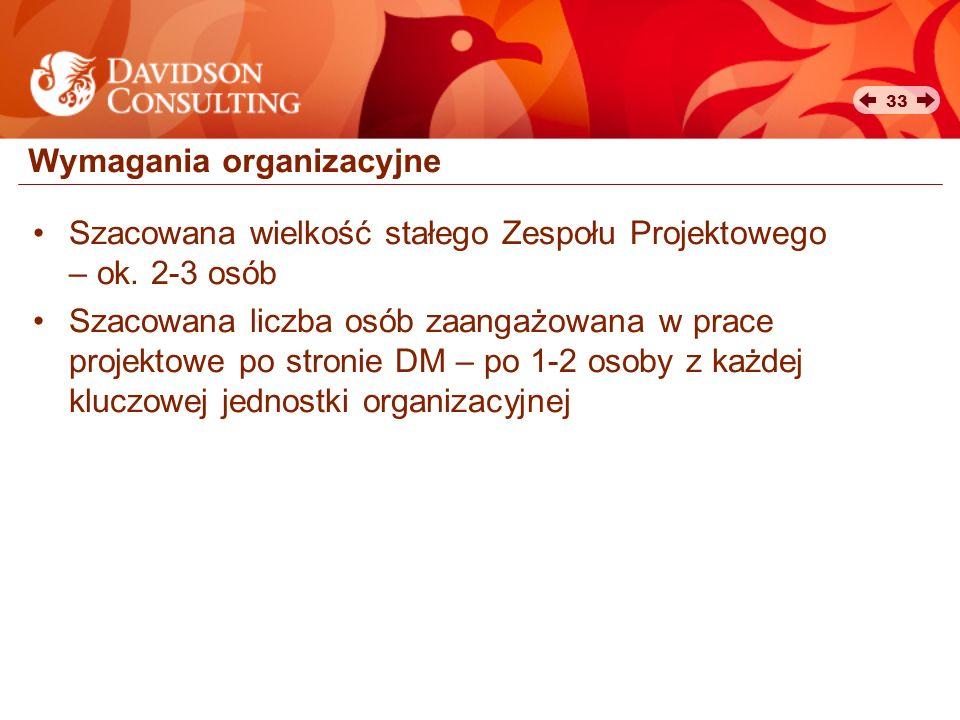 33 Wymagania organizacyjne Szacowana wielkość stałego Zespołu Projektowego – ok. 2-3 osób Szacowana liczba osób zaangażowana w prace projektowe po str