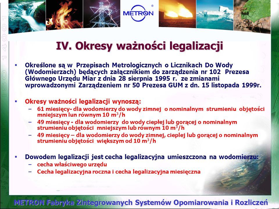 METRON Fabryka Zintegrowanych Systemów Opomiarowania i Rozliczeń WNIOSEK W myśl art. 547 Kodeksu cywilnego koszty legalizacji urządzenia pomiarowego b