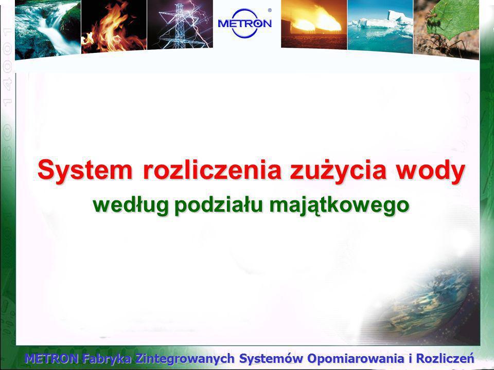 METRON Fabryka Zintegrowanych Systemów Opomiarowania i Rozliczeń Art. 555. Przepisy o sprzedaży rzeczy stosuje się odpowiednio do sprzedaży energii or