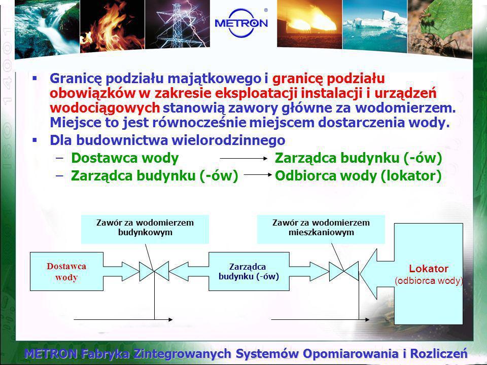 METRON Fabryka Zintegrowanych Systemów Opomiarowania i Rozliczeń System rozliczenia zużycia wody według podziału majątkowego