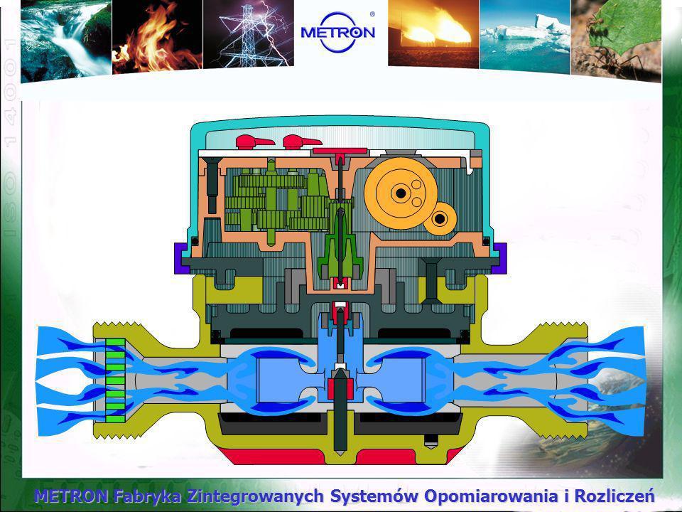 METRON Fabryka Zintegrowanych Systemów Opomiarowania i Rozliczeń Specjalna oferta serwisowa
