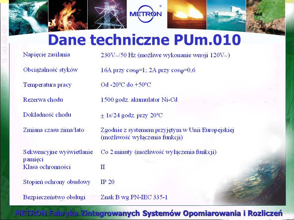 METRON Fabryka Zintegrowanych Systemów Opomiarowania i Rozliczeń Dane techniczne PUm.010