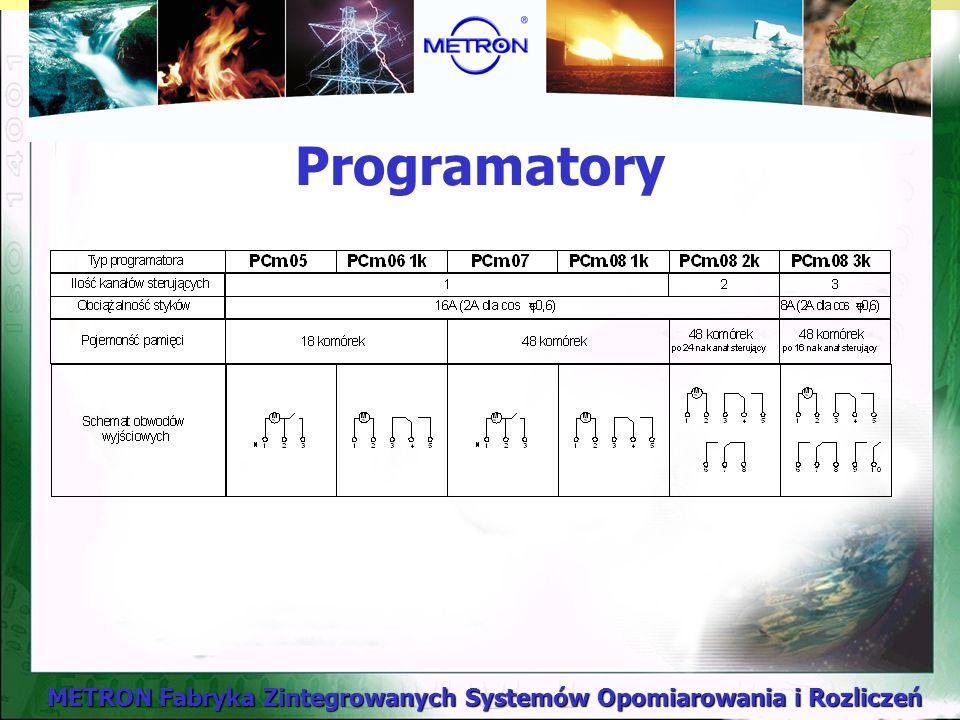 METRON Fabryka Zintegrowanych Systemów Opomiarowania i Rozliczeń Programatory