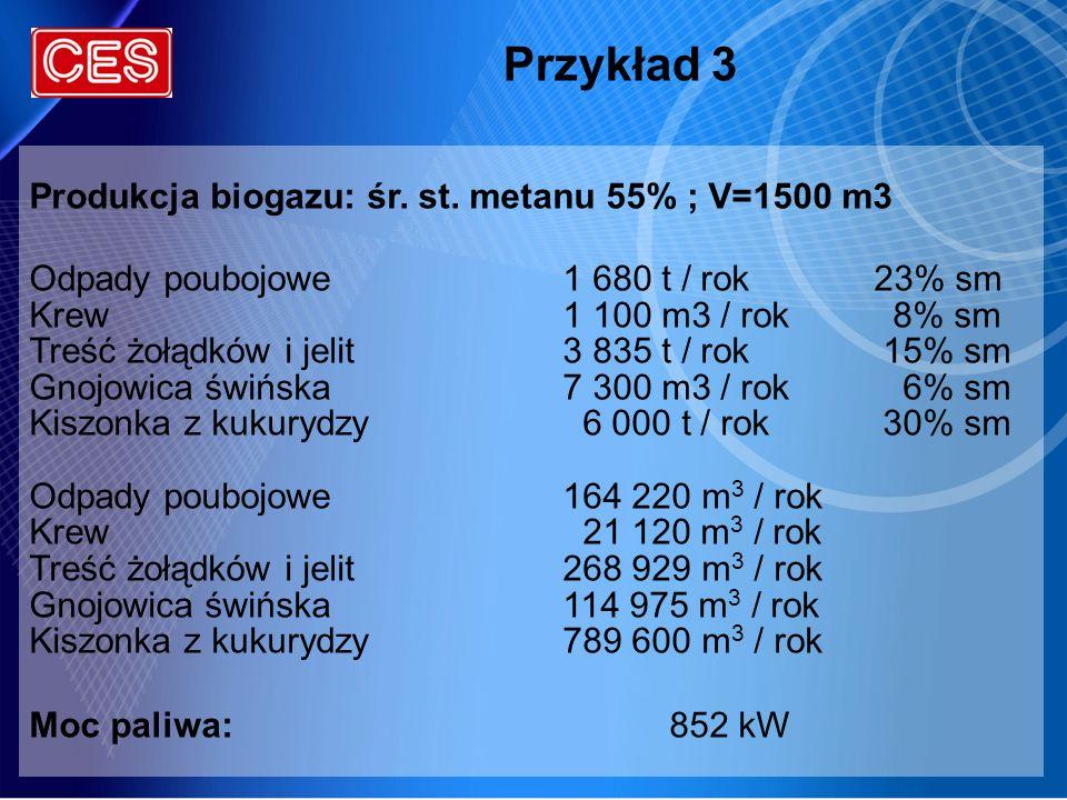 Przykład 3 Produkcja biogazu: śr. st. metanu 55% ; V=1500 m3 Odpady poubojowe1 680 t / rok 23% sm Krew1 100 m3 / rok 8% sm Treść żołądków i jelit3 835