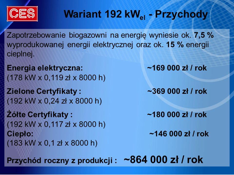Wariant 192 kW el - Przychody Zapotrzebowanie biogazowni na energię wyniesie ok. 7,5 % wyprodukowanej energii elektrycznej oraz ok. 15 % energii ciepl