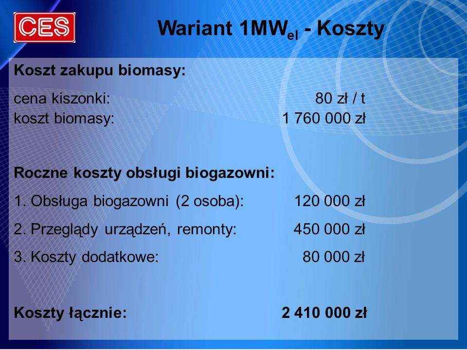 Wariant 1MW el - Koszty Koszt zakupu biomasy: cena kiszonki: 80 zł / t koszt biomasy: 1 760 000 zł Roczne koszty obsługi biogazowni: 1. Obsługa biogaz