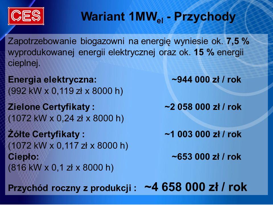 Wariant 1MW el - Przychody Zapotrzebowanie biogazowni na energię wyniesie ok. 7,5 % wyprodukowanej energii elektrycznej oraz ok. 15 % energii cieplnej
