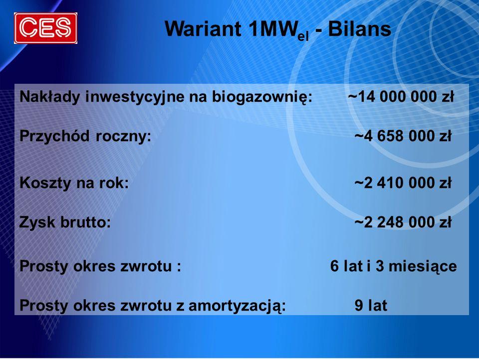 Wariant 1MW el - Bilans Nakłady inwestycyjne na biogazownię: ~14 000 000 zł Przychód roczny: ~4 658 000 zł Koszty na rok: ~2 410 000 zł Zysk brutto: ~