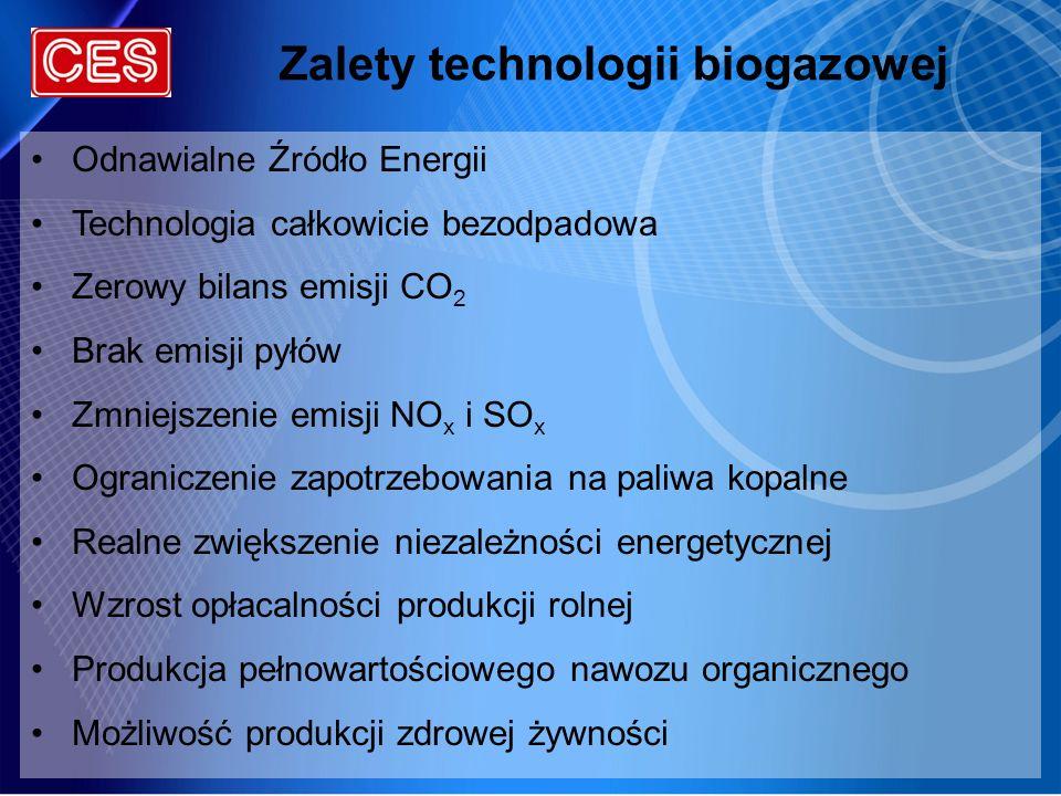 Zalety technologii biogazowej Odnawialne Źródło Energii Technologia całkowicie bezodpadowa Zerowy bilans emisji CO 2 Brak emisji pyłów Zmniejszenie em