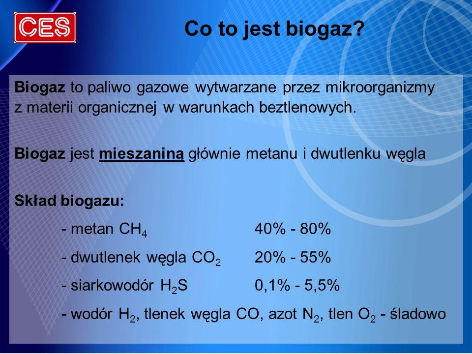 Co to jest biogaz? Biogaz to paliwo gazowe wytwarzane przez mikroorganizmy z materii organicznej w warunkach beztlenowych. Biogaz jest mieszaniną głów