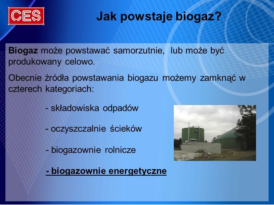 Źródła biogazu - odchody zwierząt - uprawy energetyczne - odpady roślinne - odpady organiczne - osad ściekowy - spożywcze (mleczarskie, cukiernicze, mięsne itp.) - kosmetyczne - papiernicze 1.