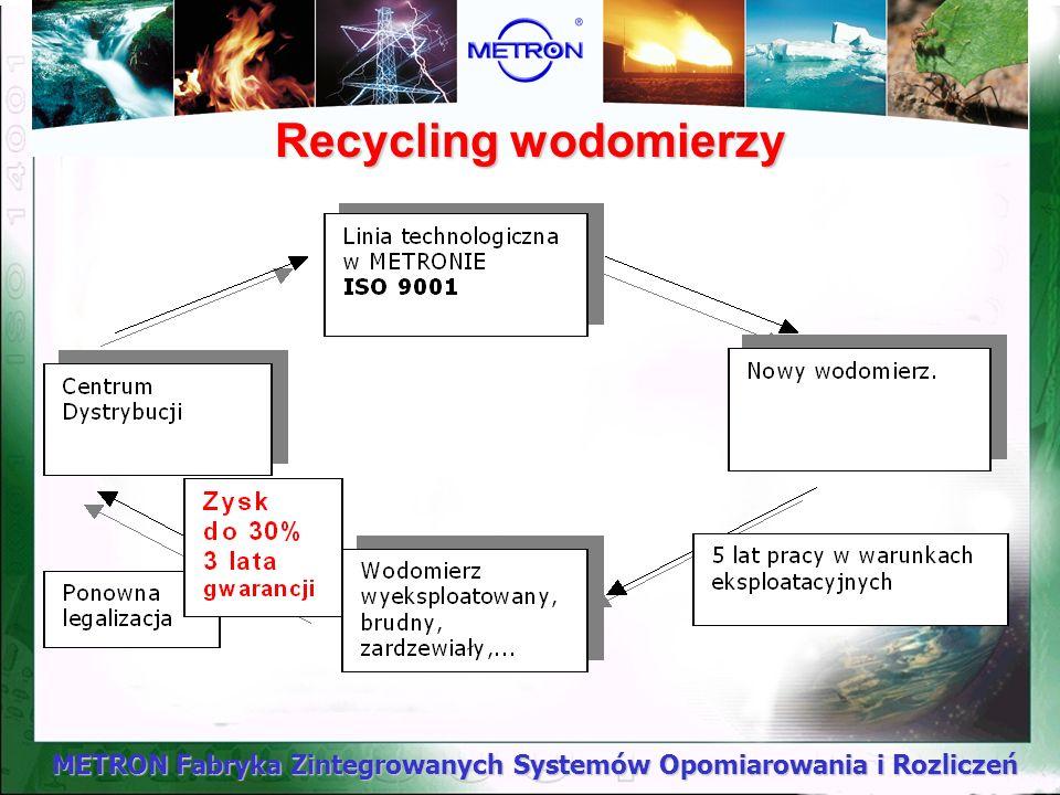 METRON Fabryka Zintegrowanych Systemów Opomiarowania i Rozliczeń Recycling wodomierzy