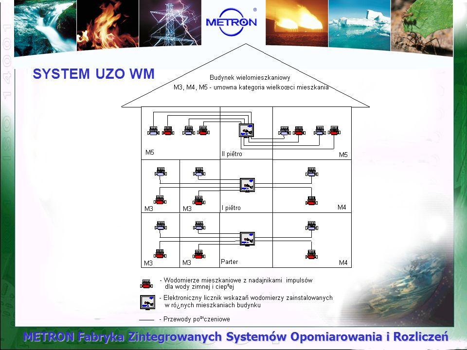 METRON Fabryka Zintegrowanych Systemów Opomiarowania i Rozliczeń SYSTEM UZO WM