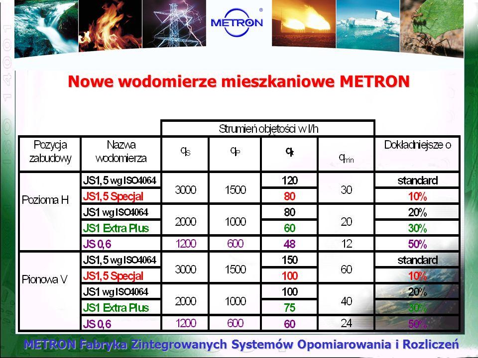 METRON Fabryka Zintegrowanych Systemów Opomiarowania i Rozliczeń Nowe wodomierze mieszkaniowe METRON