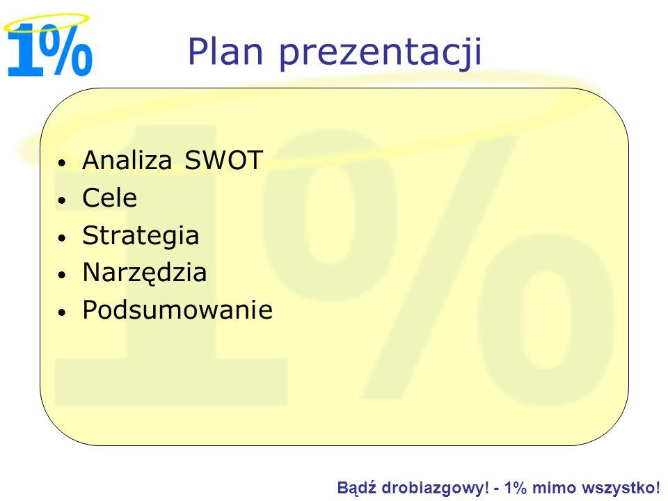 Plan prezentacji Analiza SWOT Cele Strategia Narzędzia Podsumowanie Bądź drobiazgowy! - 1% mimo wszystko!