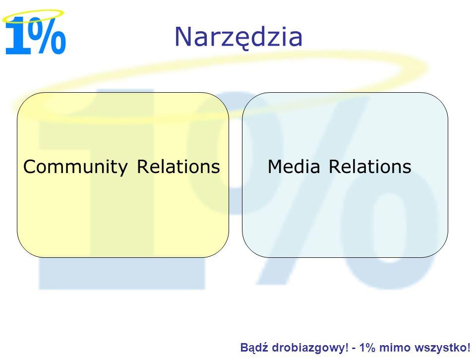 Community RelationsMedia Relations Bądź drobiazgowy! - 1% mimo wszystko! Narzędzia