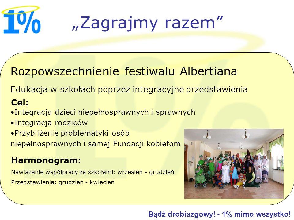 Rozpowszechnienie festiwalu Albertiana Edukacja w szkołach poprzez integracyjne przedstawienia Integracja dzieci niepełnosprawnych i sprawnych Integra