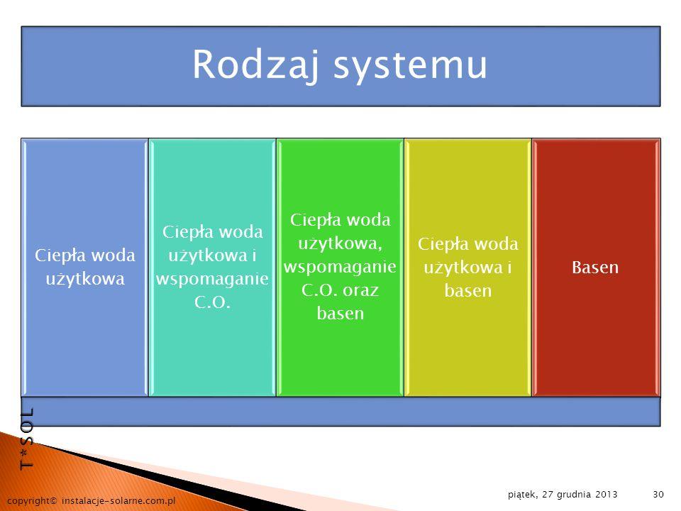 piątek, 27 grudnia 2013 copyright© instalacje-solarne.com.pl 30 Rodzaj systemu Ciepła woda użytkowa Ciepła woda użytkowa i wspomaganie C.O. Ciepła wod