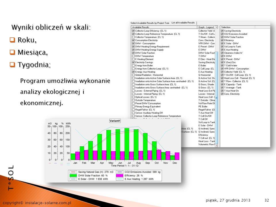 piątek, 27 grudnia 2013 copyright© instalacje-solarne.com.pl 32 Wyniki obliczeń w skali: Wyniki obliczeń w skali: Roku, Roku, Miesiąca, Miesiąca, Tygo