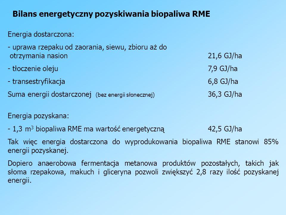 Bilans energetyczny pozyskiwania biopaliwa RME Energia dostarczona: - uprawa rzepaku od zaorania, siewu, zbioru aż do otrzymania nasion21,6 GJ/ha - tł