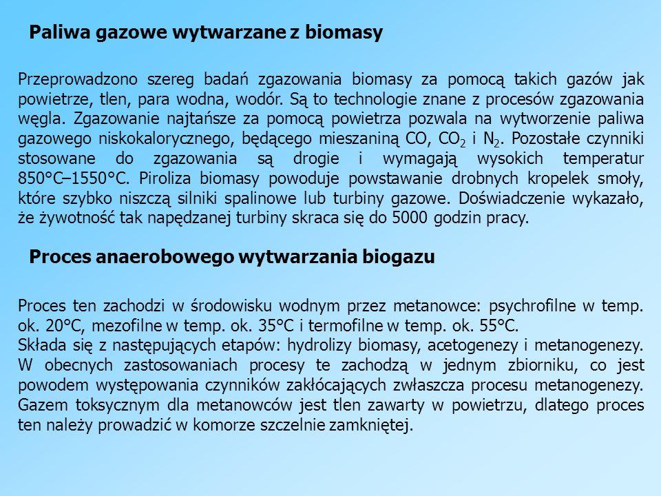 Paliwa gazowe wytwarzane z biomasy Przeprowadzono szereg badań zgazowania biomasy za pomocą takich gazów jak powietrze, tlen, para wodna, wodór. Są to