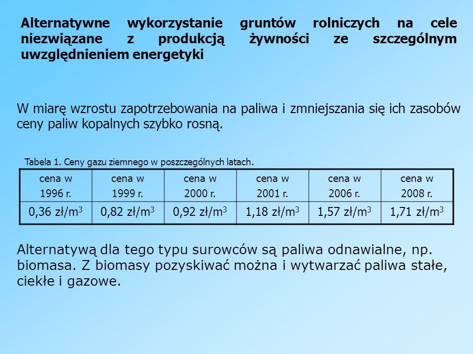 Alternatywne wykorzystanie gruntów rolniczych na cele niezwiązane z produkcją żywności ze szczególnym uwzględnieniem energetyki Tabela 1. Ceny gazu zi