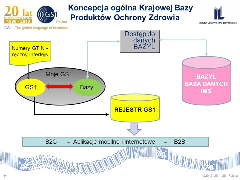 11 ©2010 ILiM – GS1 Polska Koncepcja ogólna Krajowej Bazy Produktów Ochrony Zdrowia Dostęp do danych BAZYL B2C – Aplikacje mobilne i internetowe – B2B