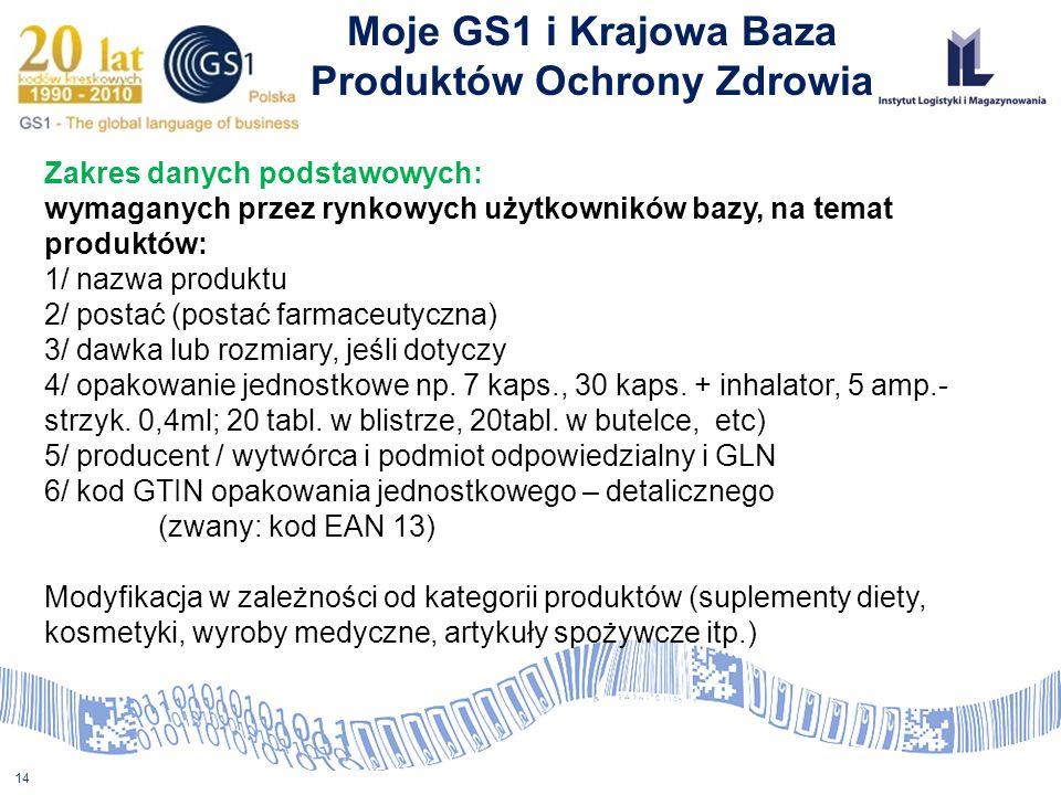 14 Moje GS1 i Krajowa Baza Produktów Ochrony Zdrowia Zakres danych podstawowych: wymaganych przez rynkowych użytkowników bazy, na temat produktów: 1/
