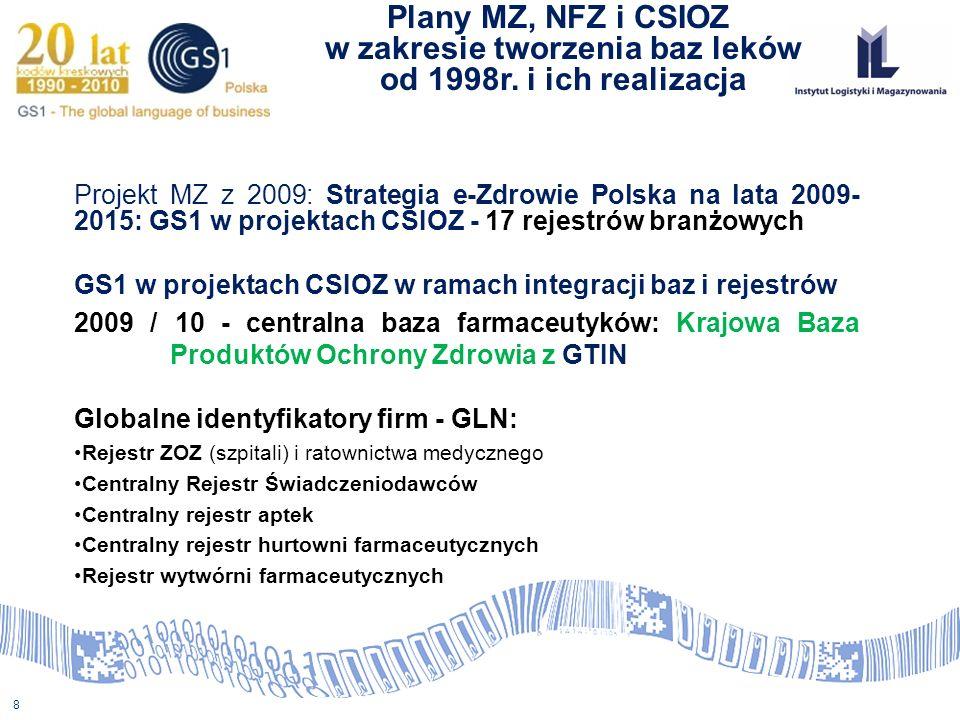 8 Projekt MZ z 2009: Strategia e-Zdrowie Polska na lata 2009- 2015: GS1 w projektach CSIOZ - 17 rejestrów branżowych GS1 w projektach CSIOZ w ramach i