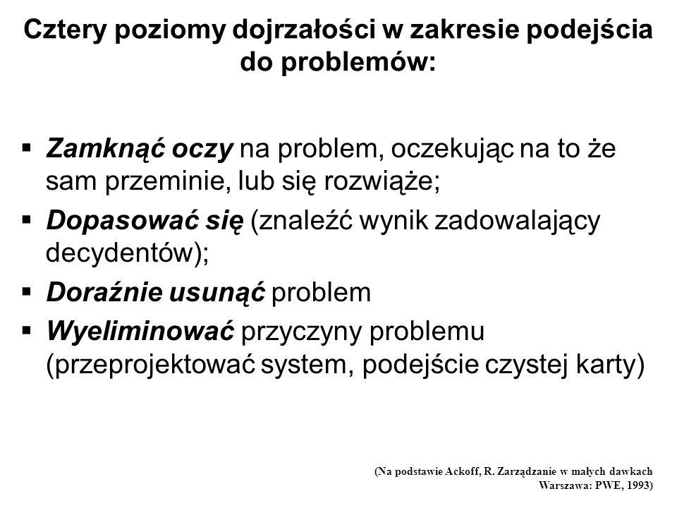 Cztery poziomy dojrzałości w zakresie podejścia do problemów: Zamknąć oczy na problem, oczekując na to że sam przeminie, lub się rozwiąże; Dopasować s