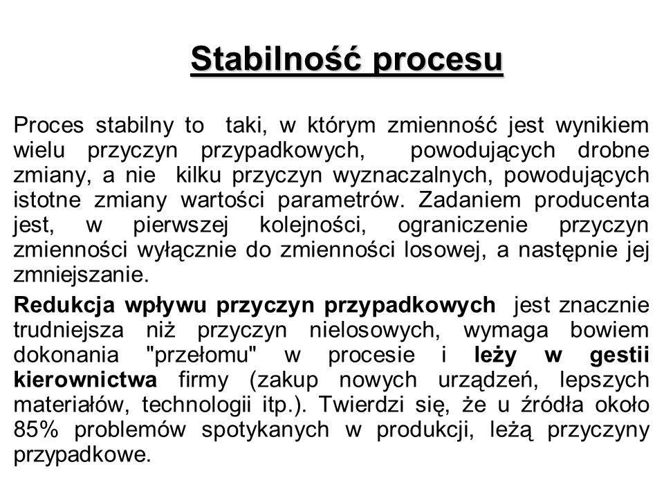 Stabilność procesu Proces stabilny to taki, w którym zmienność jest wynikiem wielu przyczyn przypadkowych, powodujących drobne zmiany, a nie kilku prz