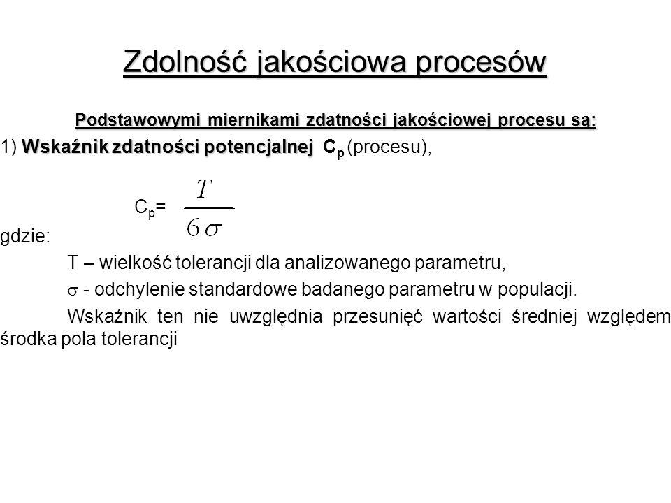 Zdolność jakościowa procesów Podstawowymi miernikami zdatności jakościowej procesu są: Wskaźnik zdatności potencjalnej 1) Wskaźnik zdatności potencjal