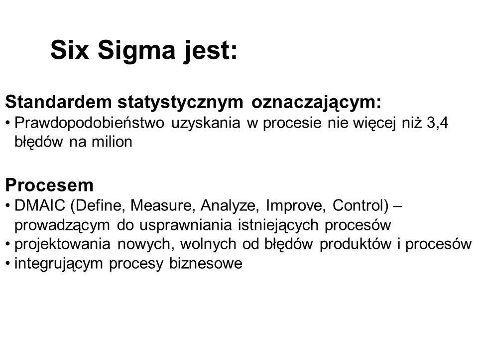 Six Sigma jest: Standardem statystycznym oznaczającym: Prawdopodobieństwo uzyskania w procesie nie więcej niż 3,4 błędów na milion Procesem DMAIC (Def