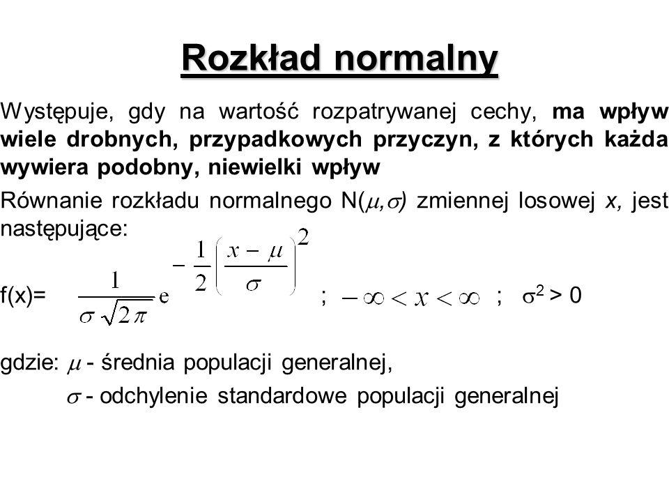 Rozkład normalny Występuje, gdy na wartość rozpatrywanej cechy, ma wpływ wiele drobnych, przypadkowych przyczyn, z których każda wywiera podobny, niew