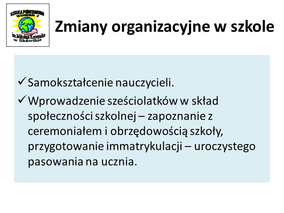 Zmiany organizacyjne w szkole Samokształcenie nauczycieli.