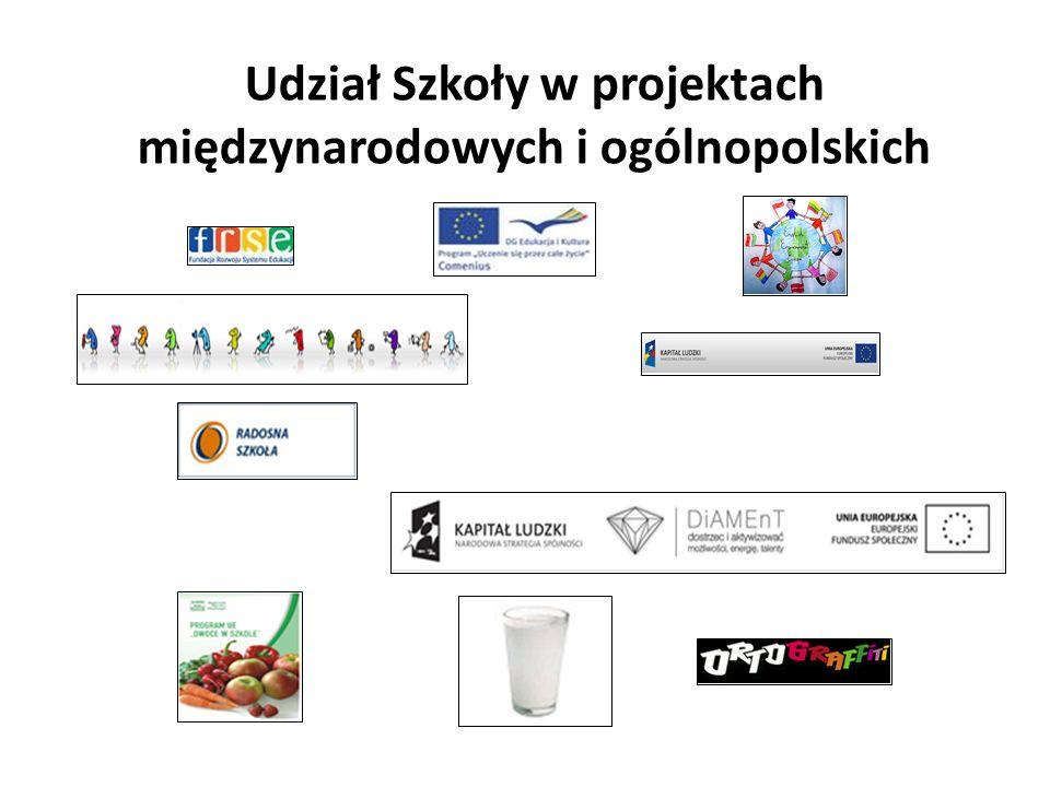 Udział Szkoły w projektach międzynarodowych i ogólnopolskich