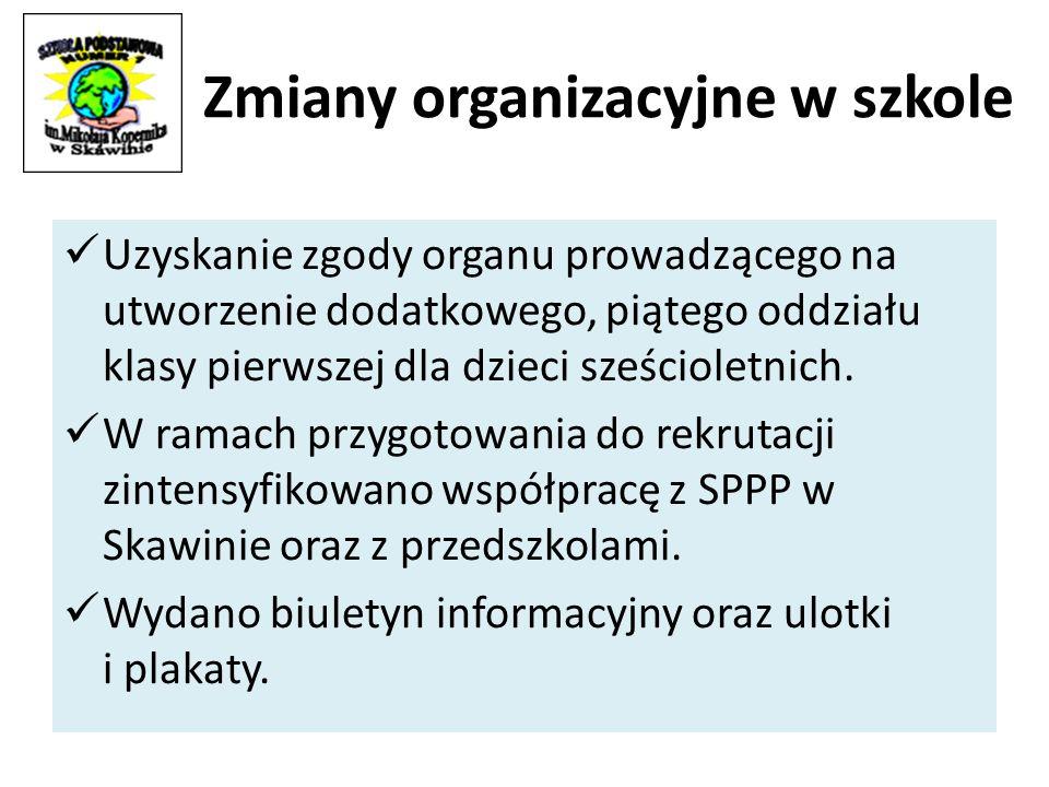 Zmiany organizacyjne w szkole Uzyskanie zgody organu prowadzącego na utworzenie dodatkowego, piątego oddziału klasy pierwszej dla dzieci sześcioletnich.
